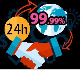 サーバー稼働率99.99%。バツグンの安定性と安全性