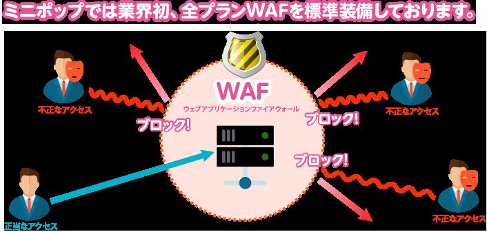 WAF(ウェブアプリケーションファイアウォール)